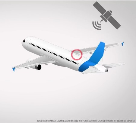 Airplane transponder