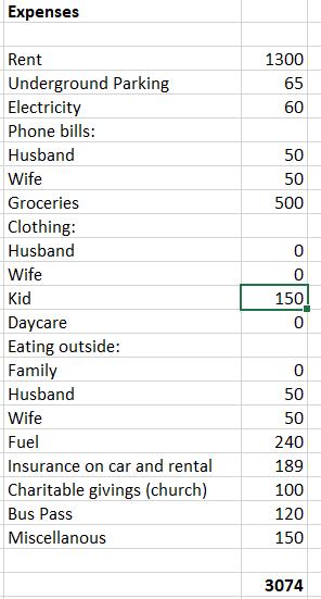 Canada expenses