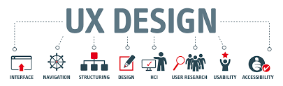 Top 3 skills a UX Designer should have